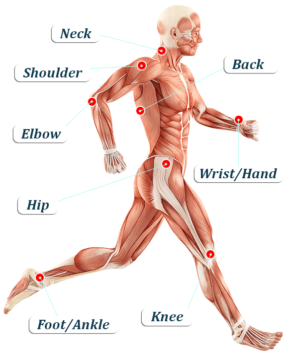 Types Of Pain & Injury That Can Be Treated With Stem Cell Therapy