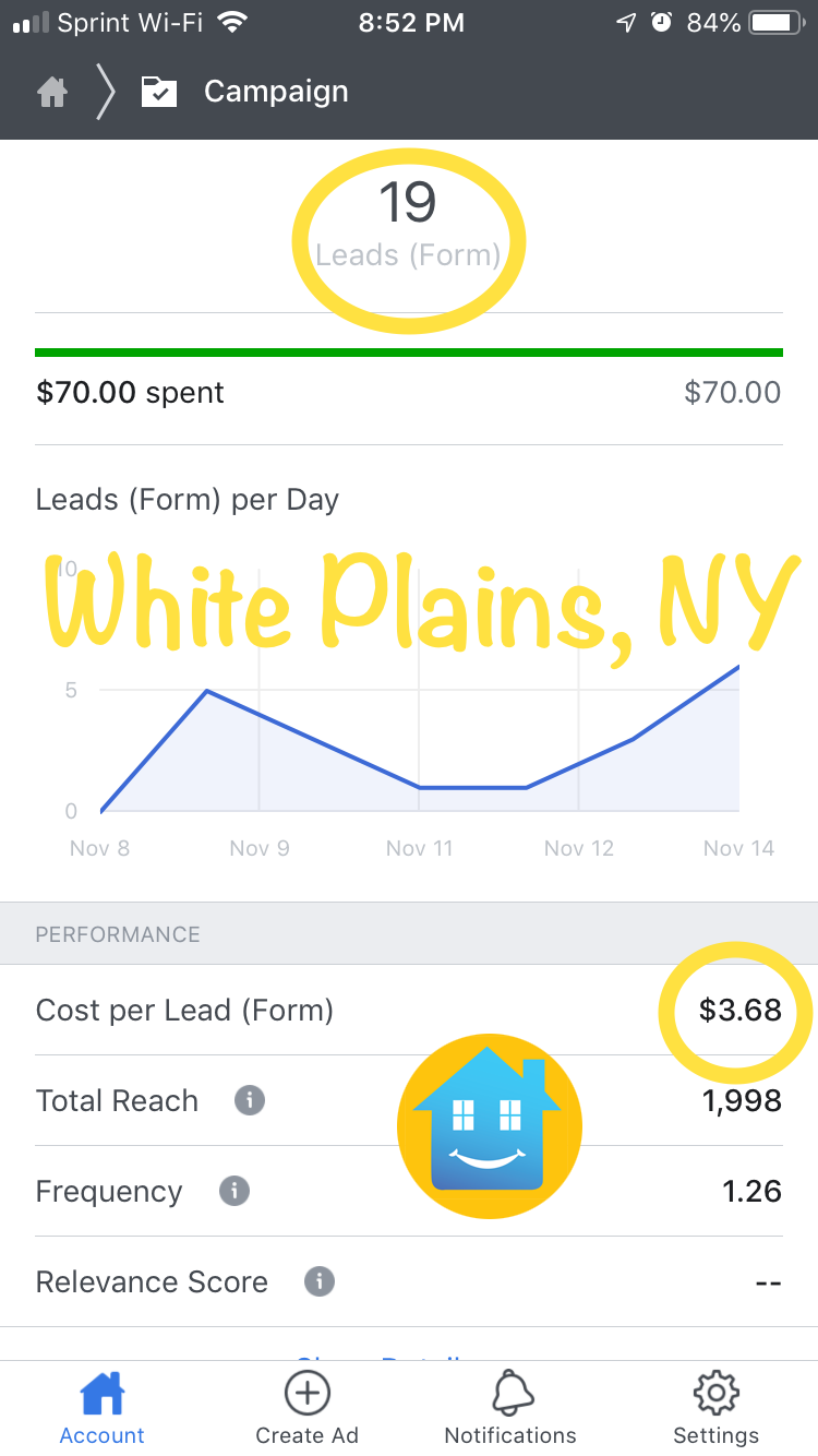19 Leads in White Plains, NY for $3.68/lead