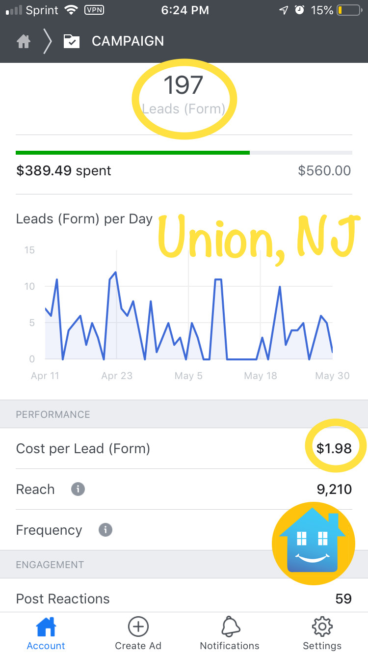 197 Leads in Union, NJ for $1.98/lead