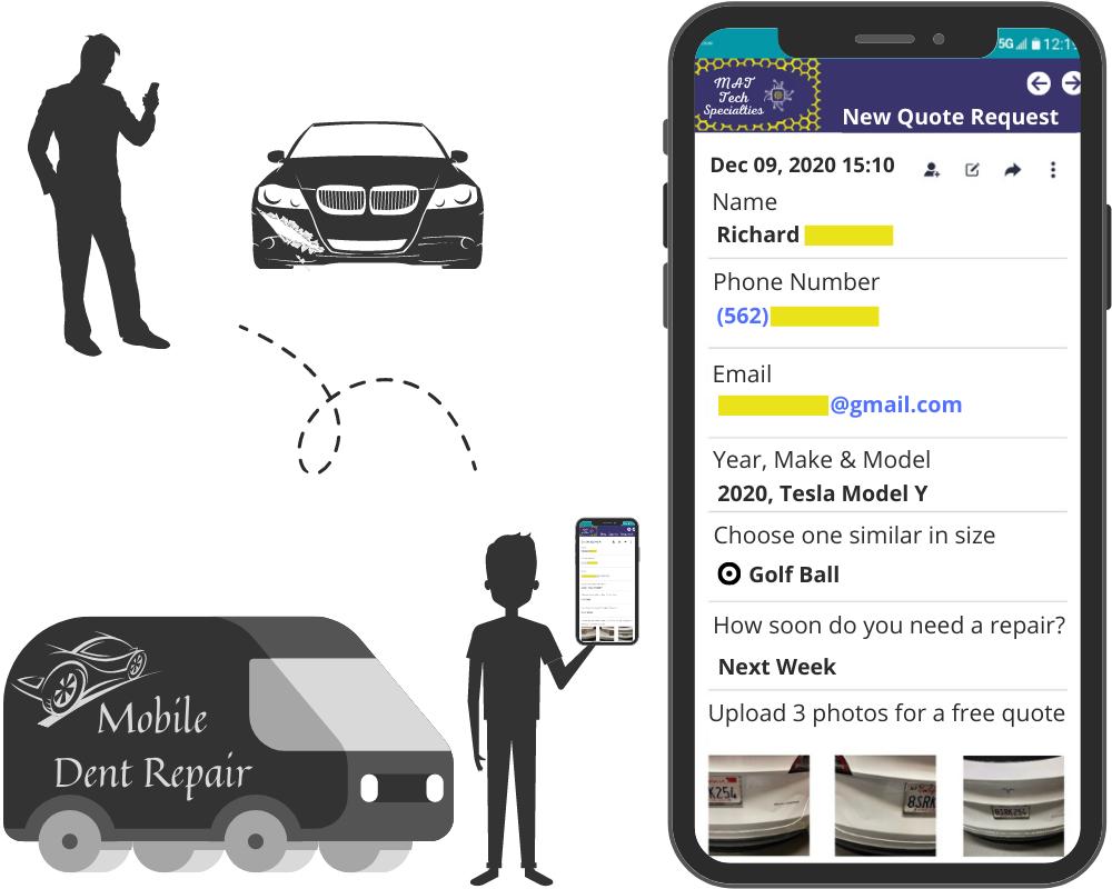 Marketing for dent repair
